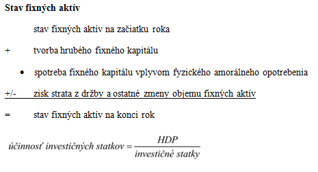 Investície - stav fixných aktív - vzorec