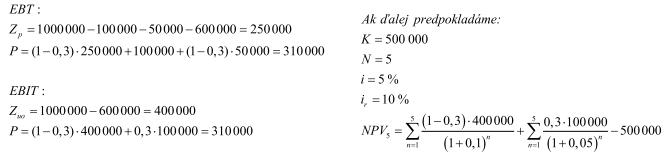 Modifikovaná NPV - priklad